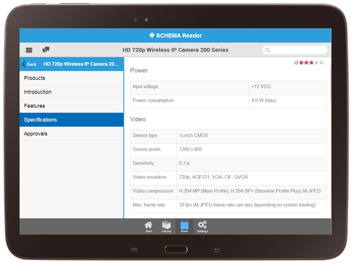 SCSD App - Content
