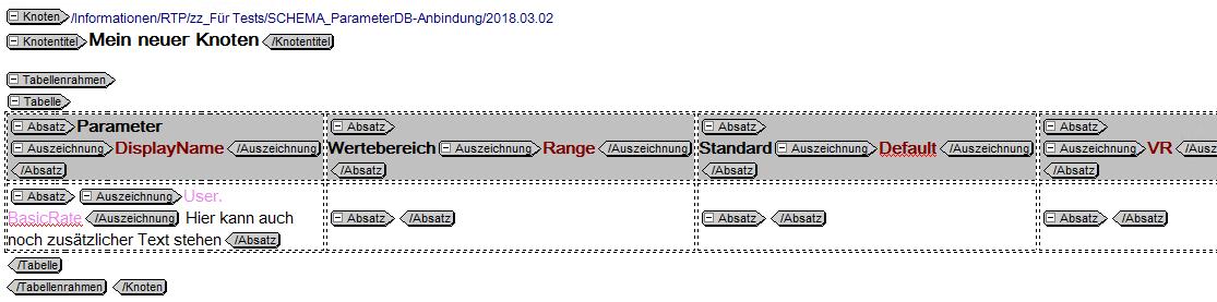 Parameter-ID