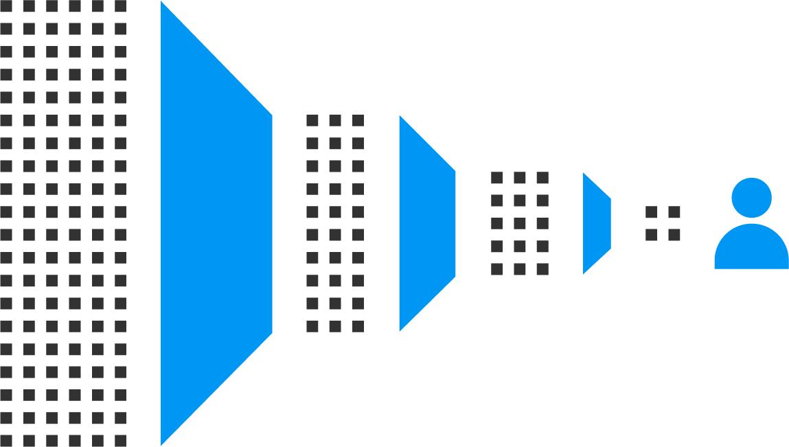 Content-Filterung bis zum Nutzer