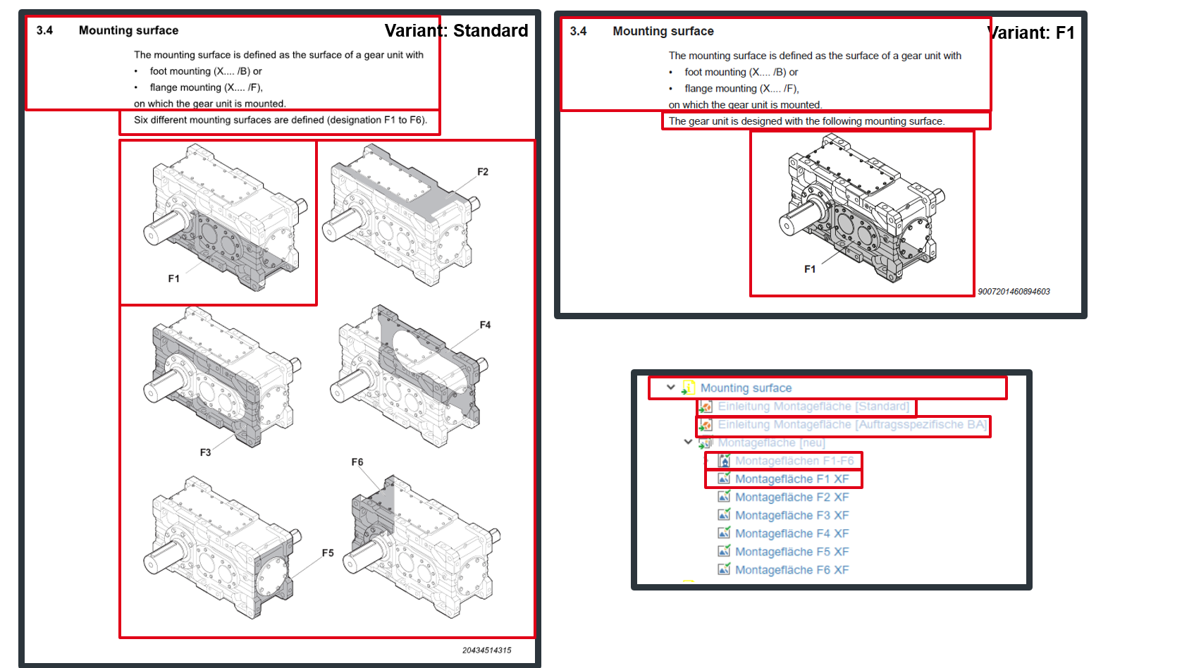 Verschiedene Dokumentvarianten
